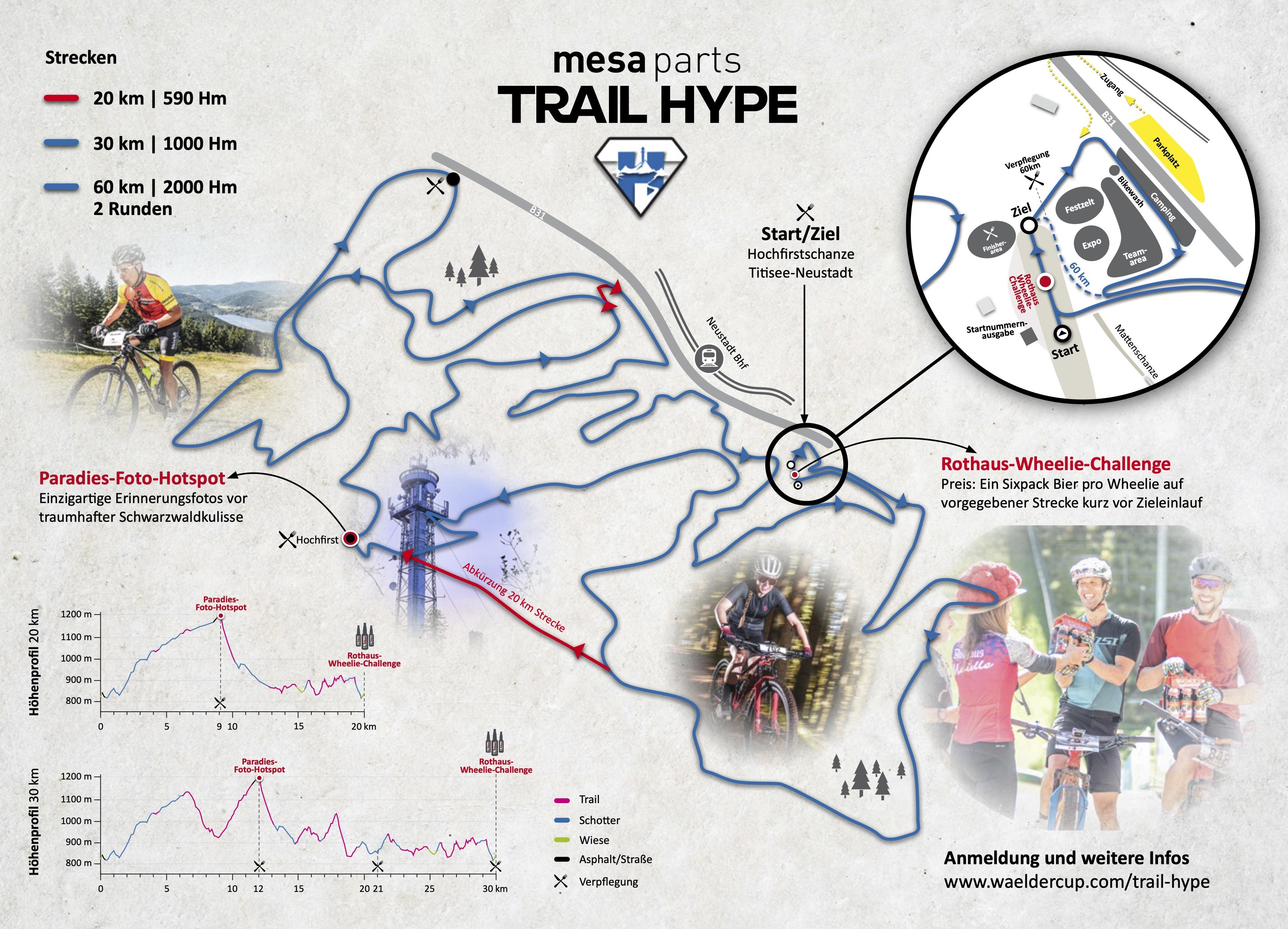 TRAIL HYPE Strecke 2020